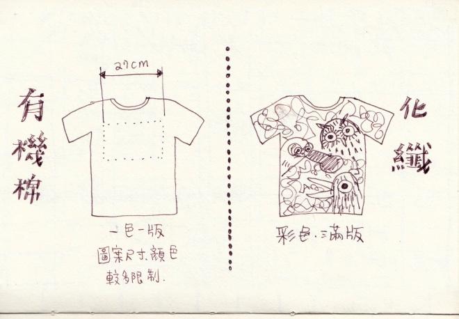 minnazoo_-TaoyuanBird_010