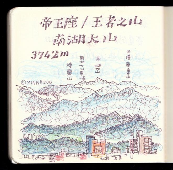 MINNAZOO_nanhu6